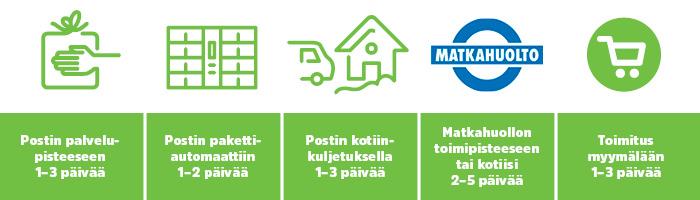 Toimitustavat mustijamirri.fi